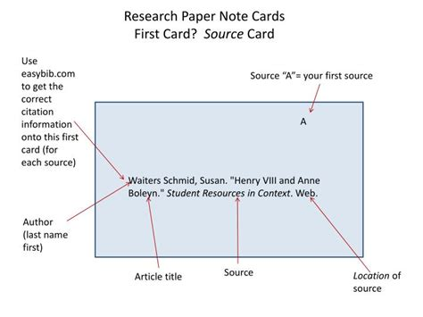 research note card slide template ppt research paper note cards card source card