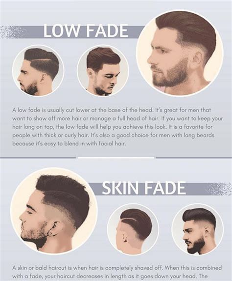 Barber Hairstyle Guide by Barber Hairstyle Guide Hairstyles