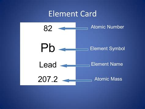 Number Of Protons In Lead by The Three Subatomic Particles Are Ppt