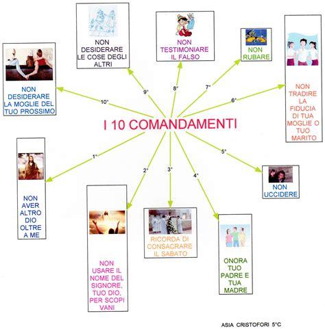 tavole 10 comandamenti mappa religione dieci comandamenti istruzione scuola