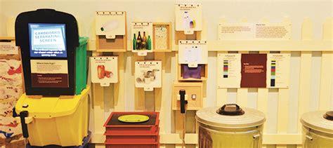 environmental sustainability museum  science boston