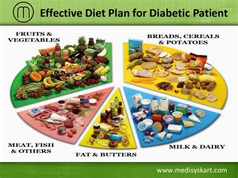 weight management for diabetics diabetic food diet plan weight loss vitamins for