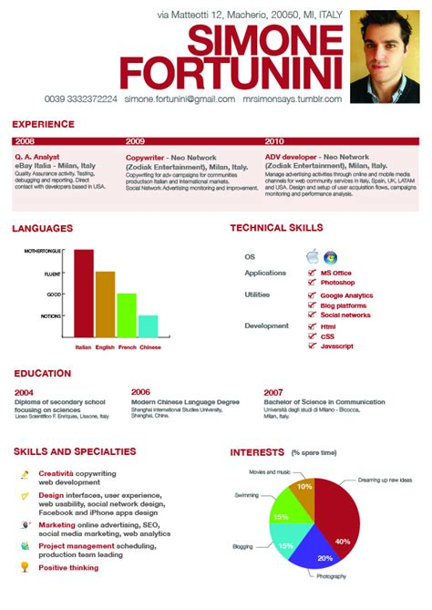 cv vs resume and the differences between countries how to write a