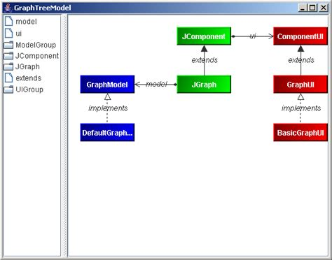 java pattern graph tree 171 advanced graphics 171 java