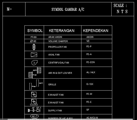 doodle name tutorial bahasa indonesia tutorial tekla struktur bahasa indonesia