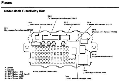 2012 honda civic fuse box diagram fuse box and wiring