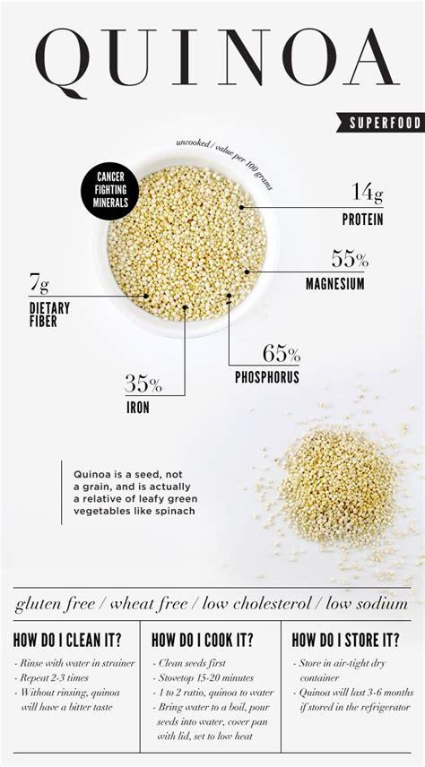 whole grain quinoa benefits benefits quinoa