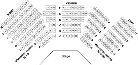 macaninch arts center second stage seating chart theatre