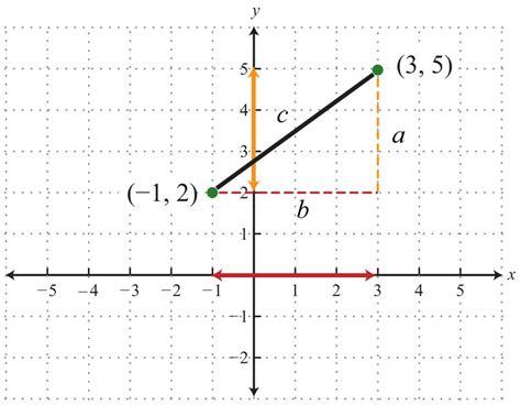 how do u get section 8 rectangular coordinate system