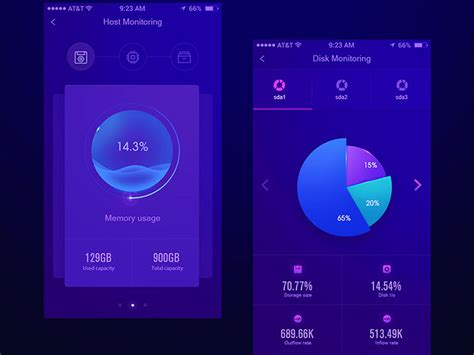 app design rates mobile dashboard design android and ios ui exles