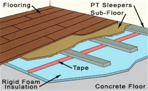 basement insulation guide home construction improvement