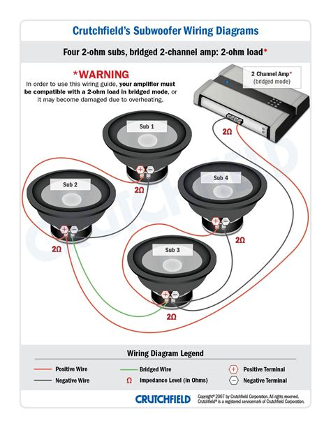 2 ohm subwoofer wiring diagram 2 get free image about