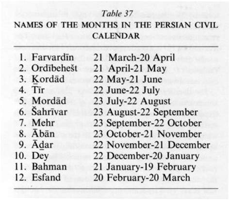 What Calendar Do They Use In Iran Opinions On Civil Calendar
