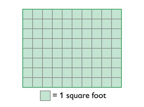 10 x 10 square feet math grade 6 surface area and volume lesson 10 oer