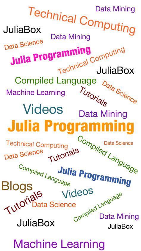 qlikview official tutorial best resources to learn julia programming analytics vidhya