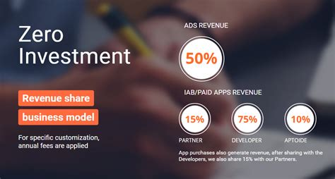 aptoide revenue the app store business model how it can benefit everyone