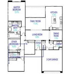 Average Square Footage Of A 3 Bedroom House floor plan illustrating how space is distributed in an