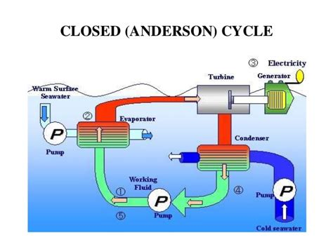 electrical to thermal electrical wiring diagram free