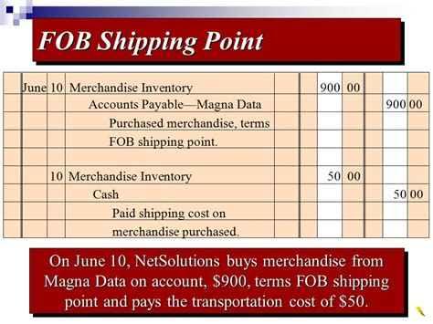 chapter 5 accounting for merchandising businesses ppt