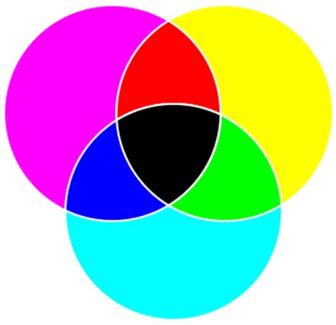 what primary colors make purple colors on the web gt color theory gt the color wheel
