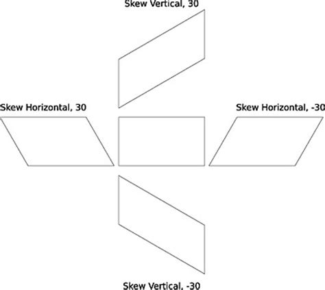 inkscape tutorial isometric isometric drawing in inkscape