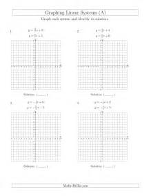 solve systems of linear equations by graphing slope