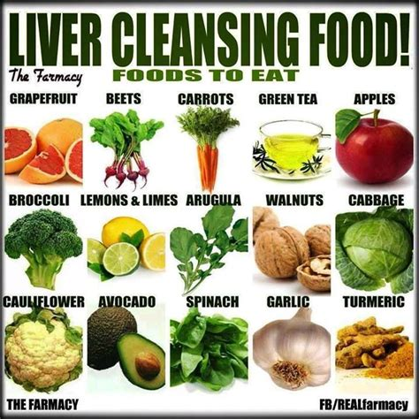 10 Foods To Detox Liver by Liver Cleansing Food Wellness Food Detox