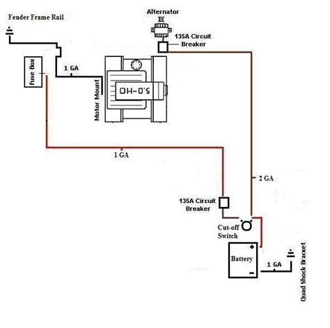 battery relocation wiring diagram battery relocation wiring diagram 33 wiring diagram