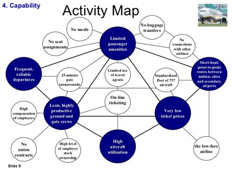 map activity ryanair strategic study