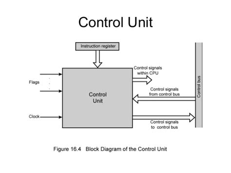 what is in law unit control unit