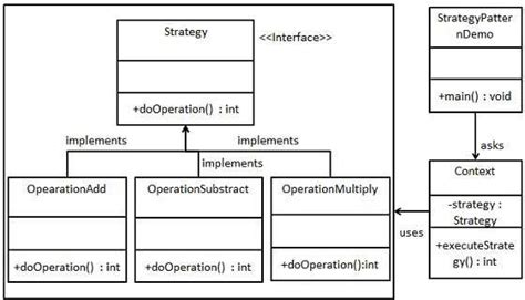 strategy pattern in java 8 open closed principle java 전략패턴 strategy pattern
