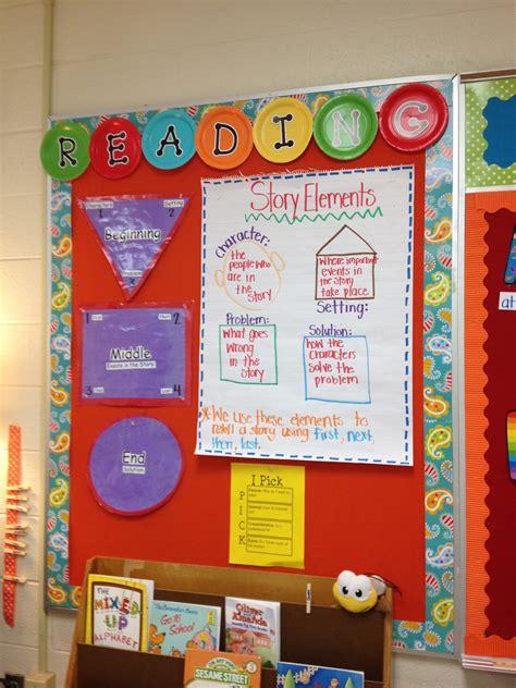 3rd grade ideas classroom decorating on classroom classroom