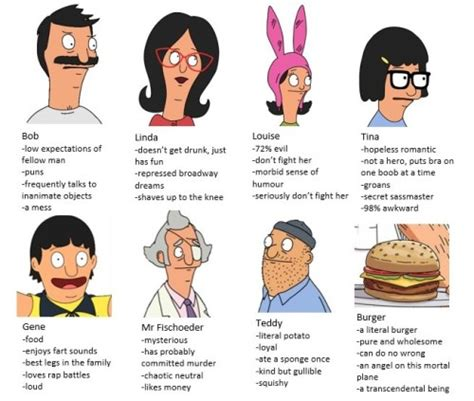 Bobs Burgers Meme - bobs burgers meme tumblr