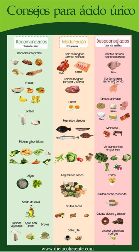 alimentos para acido urico c 243 mo bajar 225 cido 250 dieta para la gota