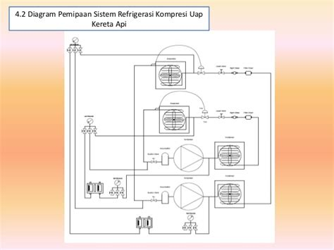 diagram air cond kereta