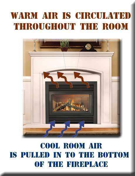 How Does A Fireplace Fan Work by How It Works Fireplace Blower Outlet