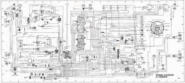 Jeep Cj7 Wiring Harness 1984 Jeep Cj Wiring Diagram Get Free Image About Wiring