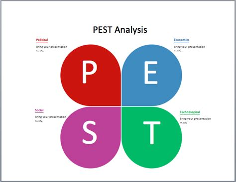 pest analysis exle archives microsoft word templates