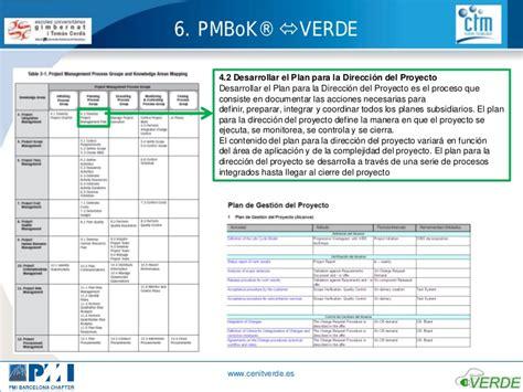 que es systematic layout planning en español 20110428 el proyecto del coche electrico en espa 241 a la