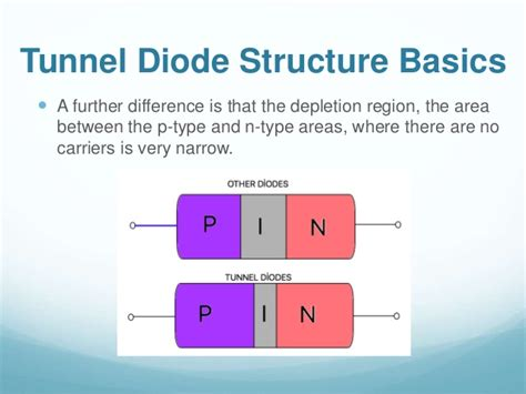 schottky diode advantages and disadvantages tunnel diode advantages 28 images schottky diode advantages and disadvantages 28 images