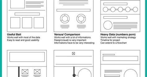 infographic layout cheat sheet layout cheat sheet for infographics visual arrangement