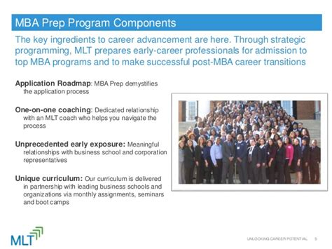 Mlt Mba Prep Program by Mlt Mba Prep Presentation