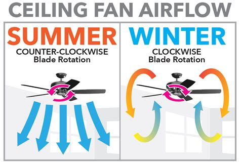 tommy bahama fan parts tommy bahama ceiling fans tb344ap bahama breezes 52 inch