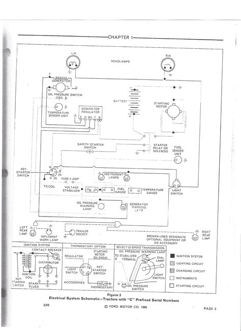 ford 3400 tractor wiring diagram wiring diagram manual