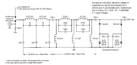 antenna prelifier schematic coaxial cable elsavadorla