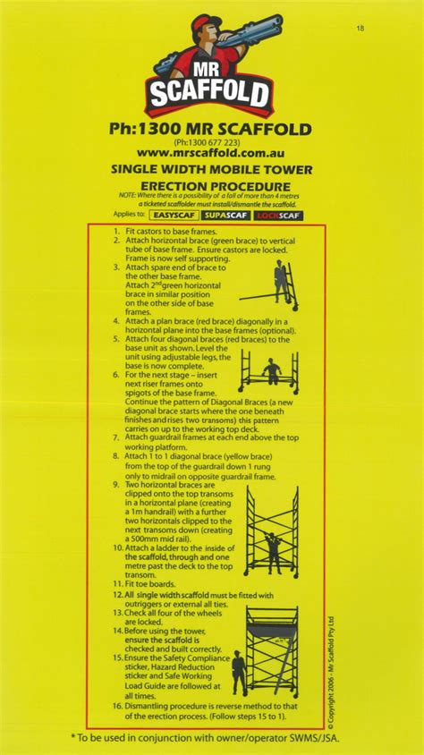 scaffolding erecting procedure pictures to pin on