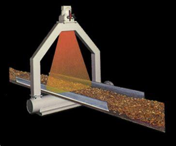 Monitor Alat Berat rony djokorayono alat monitor dan kendali aliran massa material padatan pada belt conveyor