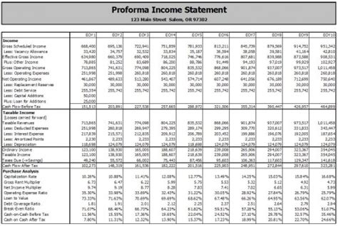 rental property income statement template the proforma income statement how to project rental