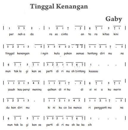 cara membuat not angka lagu sendiri not pianika tinggal kenangan lagu dengan kisah yang menyentuh