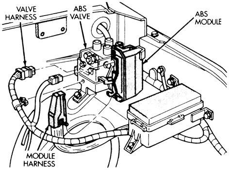 repair anti lock braking 1995 dodge ram 2500 club regenerative braking repair guides all wheel anti lock brake system abs front wheel anti lock abs valve